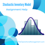 Stochastic Inventory Model